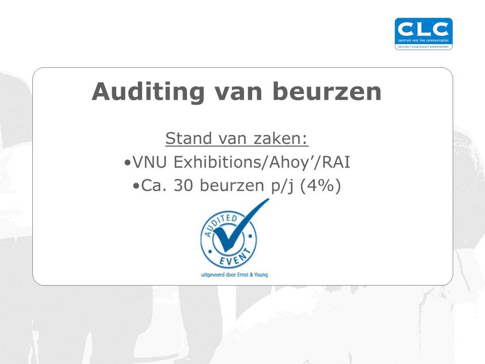Auditing van beurzen Stand van zaken: VNU Exhibitions/Ahoy'/RAI Ca. 30 beurzen p/j (4%)