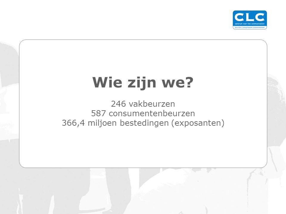 Waar staan we? Mediabestedingen 2007: ruim 6 miljard Euro Bron: Nielsen Media