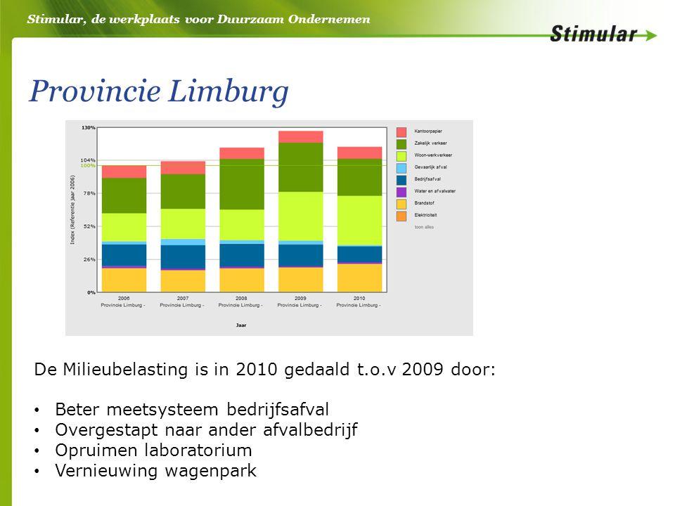 Stimular, de werkplaats voor Duurzaam Ondernemen Provincie Limburg De Milieubelasting is in 2010 gedaald t.o.v 2009 door: Beter meetsysteem bedrijfsafval Overgestapt naar ander afvalbedrijf Opruimen laboratorium Vernieuwing wagenpark