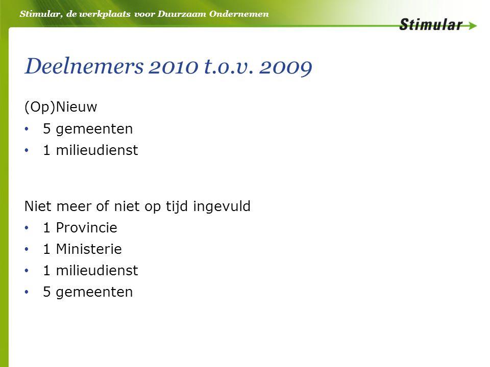 Stimular, de werkplaats voor Duurzaam Ondernemen Deelnemers 2010 t.o.v.