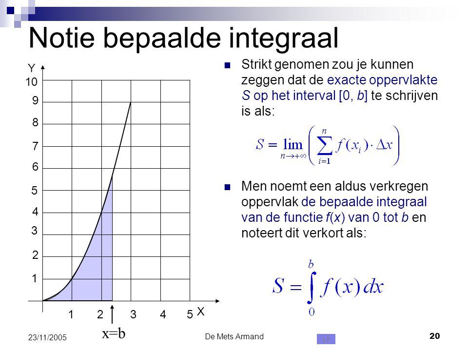 De Mets Armand20 23/11/2005 Notie bepaalde integraal Strikt genomen zou je kunnen zeggen dat de exacte oppervlakte S op het interval [0, b] te schrijv