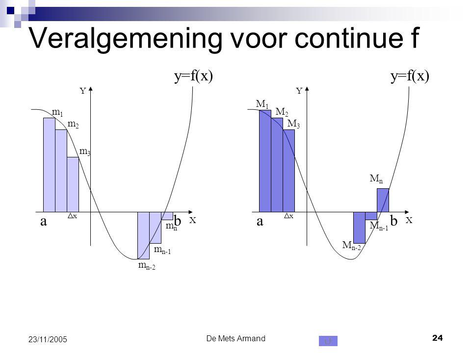 De Mets Armand24 23/11/2005 Veralgemening voor continue f Y X y=f(x) ab xx Y X ab xx m1m1 m2m2 m3m3 m n-2 m n-1 mnmn M1M1 M2M2 M3M3 M n-2 M n-1 Mn