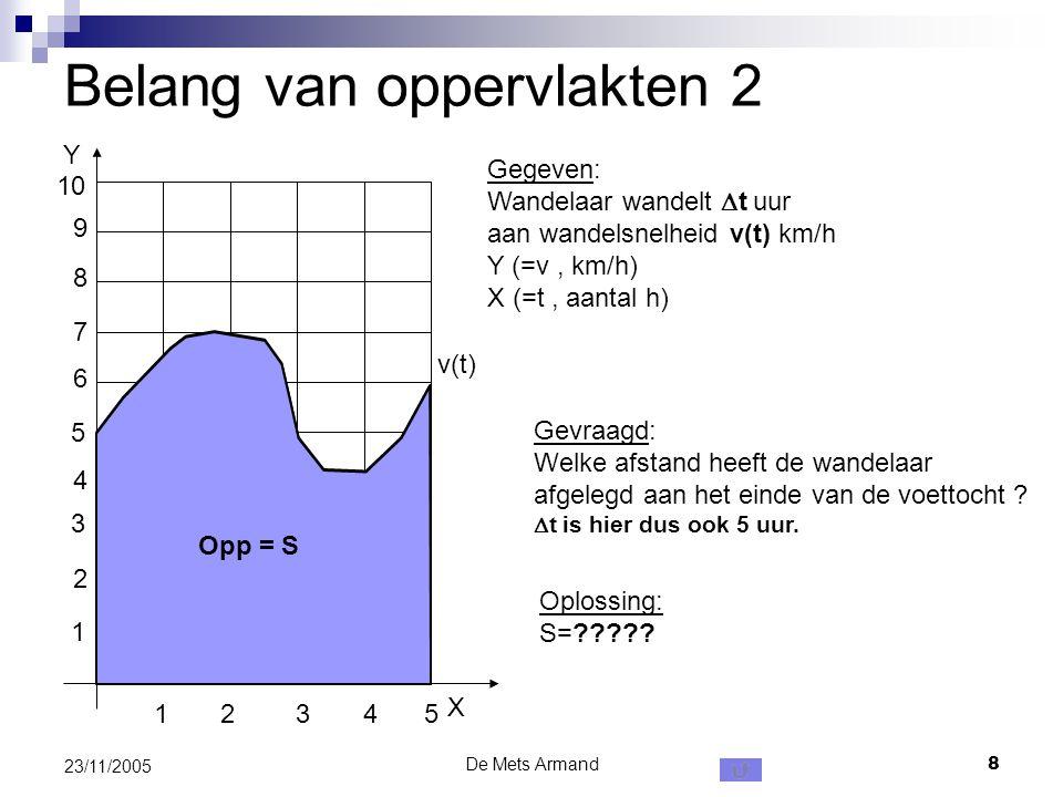 De Mets Armand8 23/11/2005 Belang van oppervlakten 2 X Y 1234 1 2 3 4 5 6 7 8 9 10 5 Gegeven: Wandelaar wandelt  t uur aan wandelsnelheid v(t) km/h Y