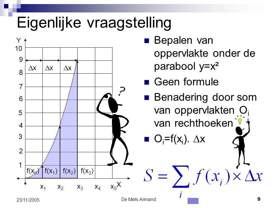 De Mets Armand9 23/11/2005 Eigenlijke vraagstelling Bepalen van oppervlakte onder de parabool y=x² Geen formule Benadering door som van oppervlakten O