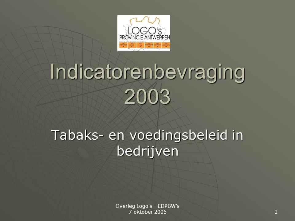 Overleg Logo s - EDPBW s 7 oktober 2005 1 Indicatorenbevraging 2003 Tabaks- en voedingsbeleid in bedrijven