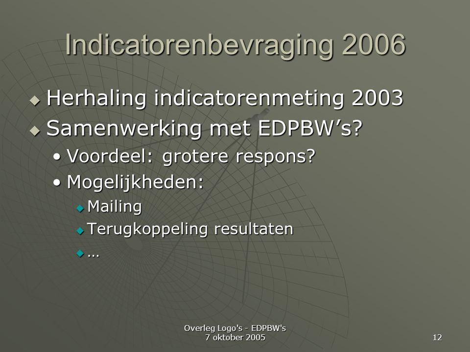 Overleg Logo s - EDPBW s 7 oktober 2005 12 Indicatorenbevraging 2006  Herhaling indicatorenmeting 2003  Samenwerking met EDPBW's.