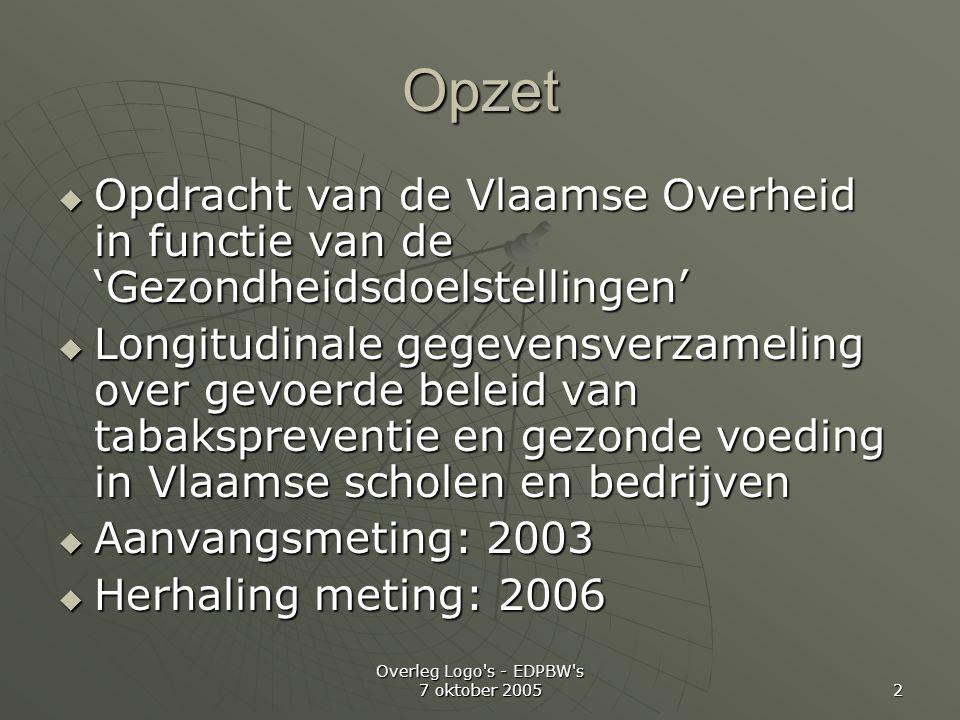Overleg Logo s - EDPBW s 7 oktober 2005 2 Opzet  Opdracht van de Vlaamse Overheid in functie van de 'Gezondheidsdoelstellingen'  Longitudinale gegevensverzameling over gevoerde beleid van tabakspreventie en gezonde voeding in Vlaamse scholen en bedrijven  Aanvangsmeting: 2003  Herhaling meting: 2006