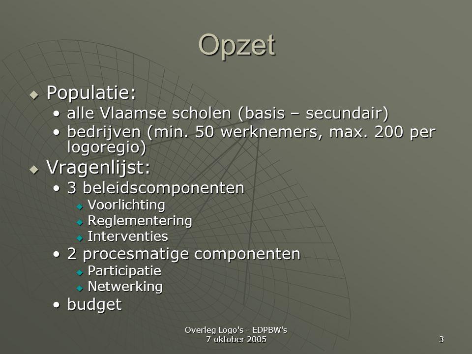Overleg Logo s - EDPBW s 7 oktober 2005 3 Opzet  Populatie: alle Vlaamse scholen (basis – secundair)alle Vlaamse scholen (basis – secundair) bedrijven (min.
