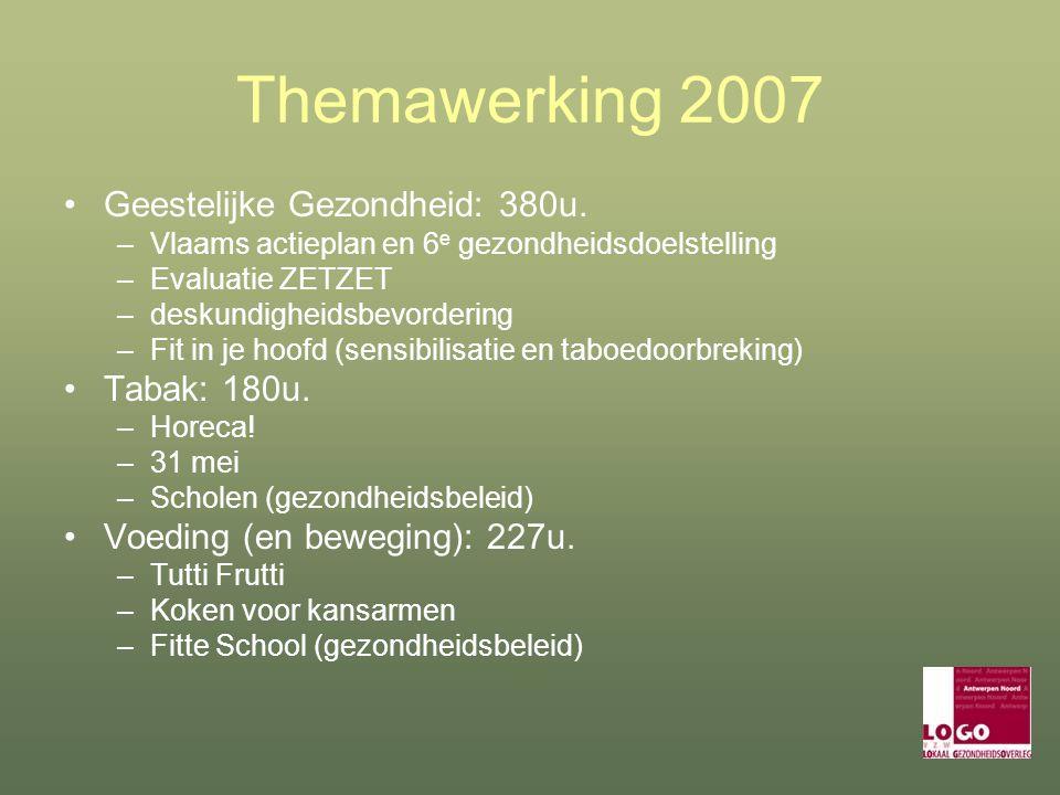 Themawerking 2007 Geestelijke Gezondheid: 380u.