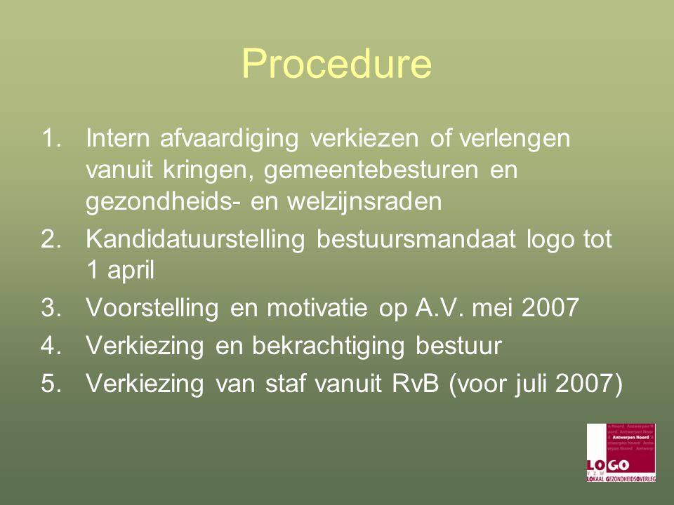 Procedure 1.Intern afvaardiging verkiezen of verlengen vanuit kringen, gemeentebesturen en gezondheids- en welzijnsraden 2.Kandidatuurstelling bestuursmandaat logo tot 1 april 3.Voorstelling en motivatie op A.V.