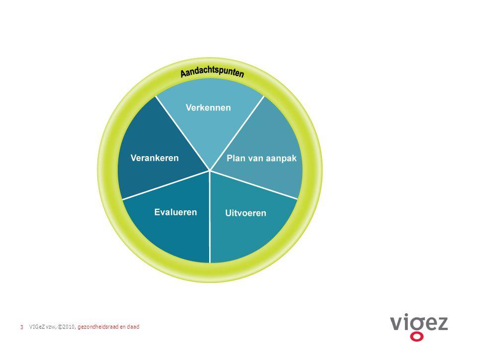 VIGeZ vzw, ©2010, gezondheidsraad en daad14 Van gemeentelijk gezondheidsbeleid naar gezond gemeentebeleid Gemeente/OCMW beleid Is gezondheid een expliciet doel.