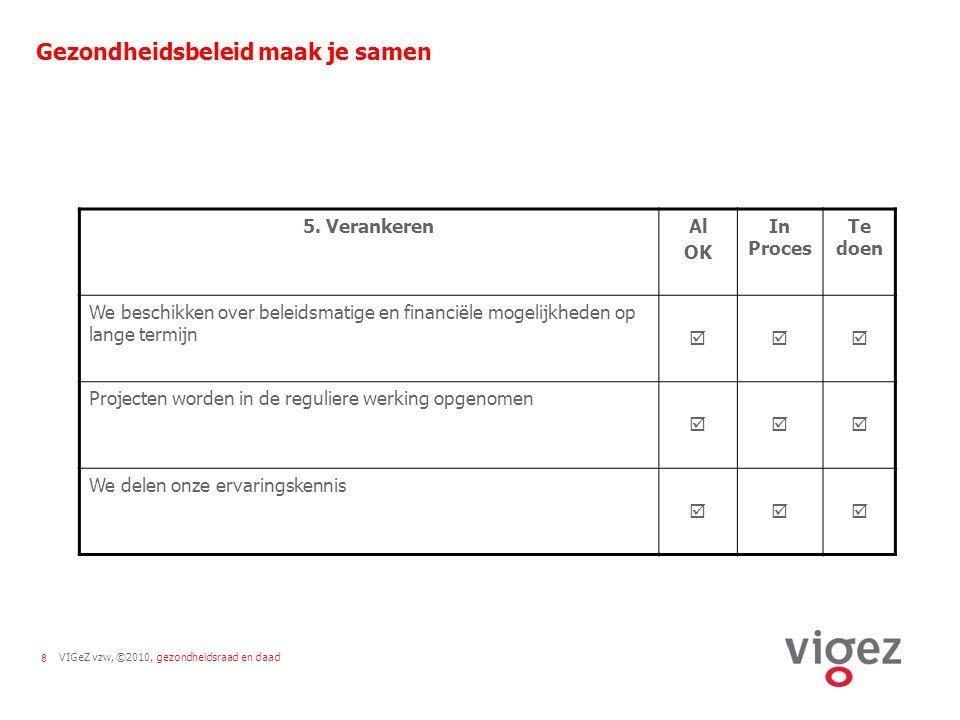 VIGeZ vzw, ©2010, gezondheidsraad en daad8 Gezondheidsbeleid maak je samen 5.