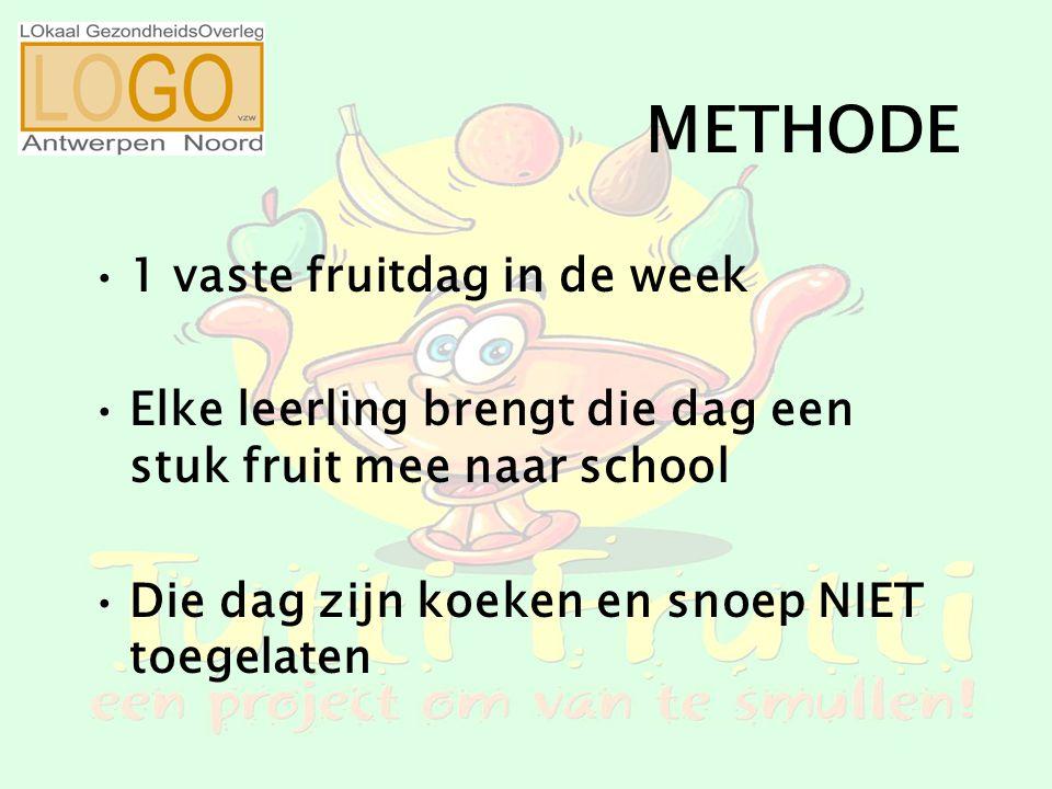 METHODE 1 vaste fruitdag in de week Elke leerling brengt die dag een stuk fruit mee naar school Die dag zijn koeken en snoep NIET toegelaten