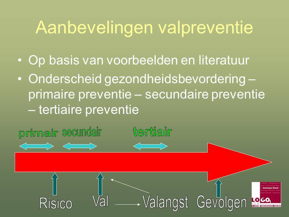 1 Aanbevelingen valpreventie Op basis van voorbeelden en literatuur Onderscheid gezondheidsbevordering – primaire preventie – secundaire preventie – t