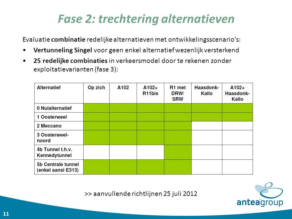 11 Fase 2: trechtering alternatieven Evaluatie combinatie redelijke alternatieven met ontwikkelingsscenario's: Vertunneling Singel voor geen enkel alt