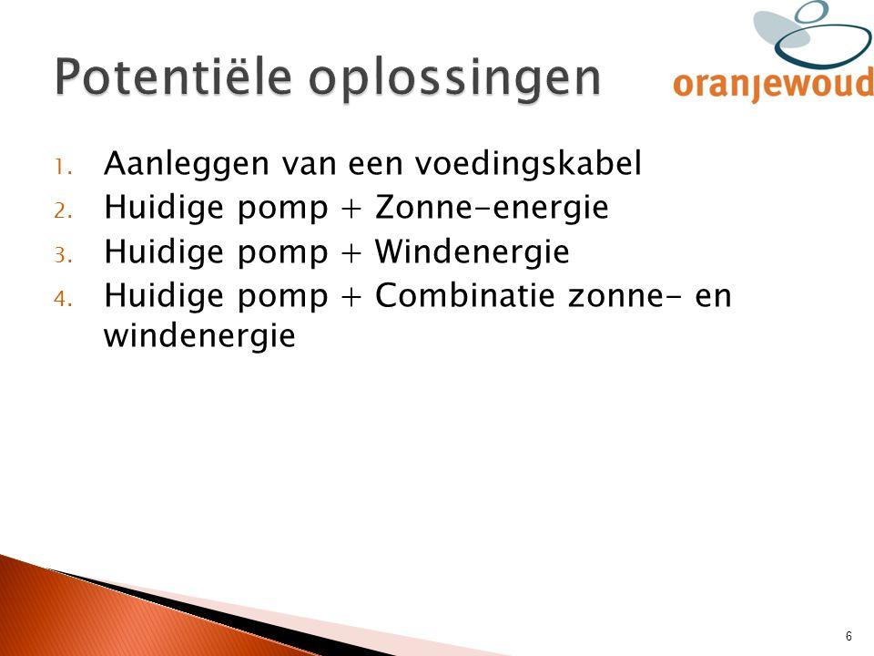 1. Aanleggen van een voedingskabel 2. Huidige pomp + Zonne-energie 3. Huidige pomp + Windenergie 4. Huidige pomp + Combinatie zonne- en windenergie 6