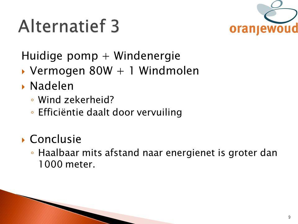 Huidige pomp + Windenergie  Vermogen 80W + 1 Windmolen  Nadelen ◦ Wind zekerheid? ◦ Efficiëntie daalt door vervuiling  Conclusie ◦ Haalbaar mits af