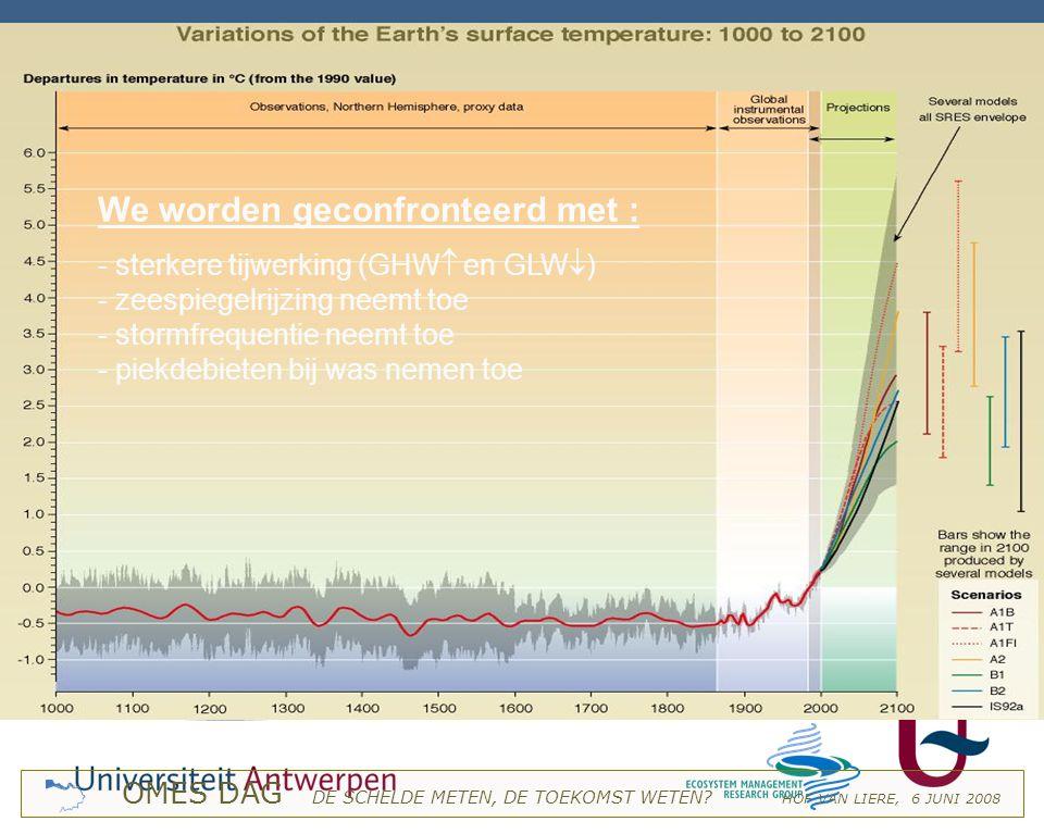 28 We worden geconfronteerd met : - sterkere tijwerking (GHW  en GLW  ) - zeespiegelrijzing neemt toe - stormfrequentie neemt toe - piekdebieten bij