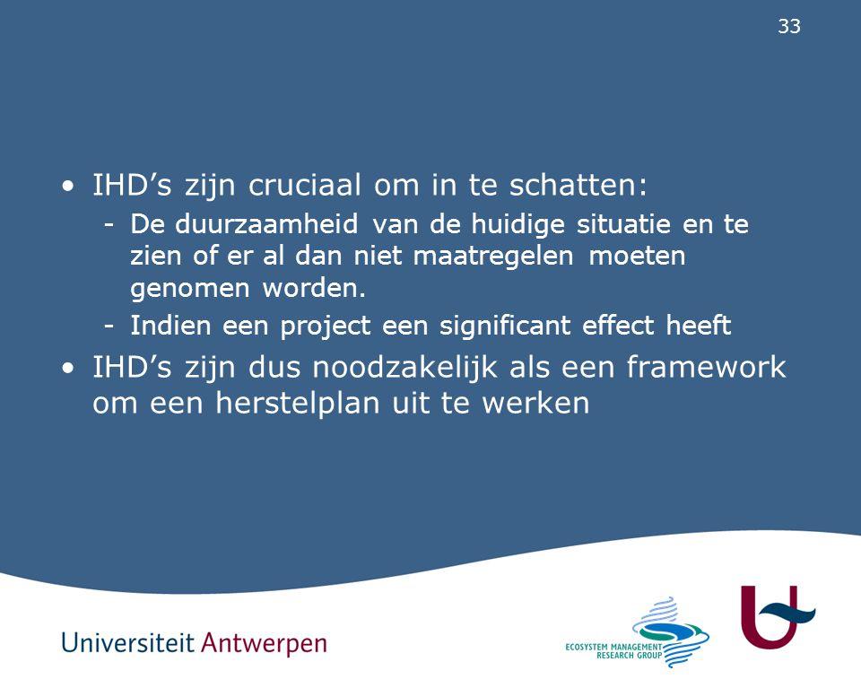 33 IHD's zijn cruciaal om in te schatten: -De duurzaamheid van de huidige situatie en te zien of er al dan niet maatregelen moeten genomen worden. -In