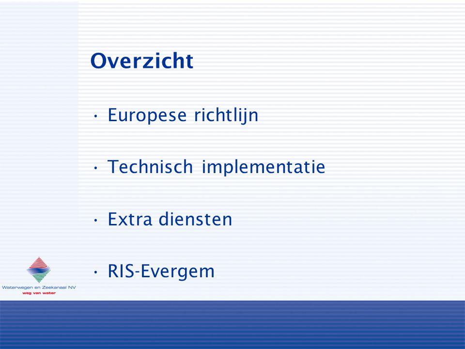 Overzicht Europese richtlijn Technisch implementatie Extra diensten RIS-Evergem