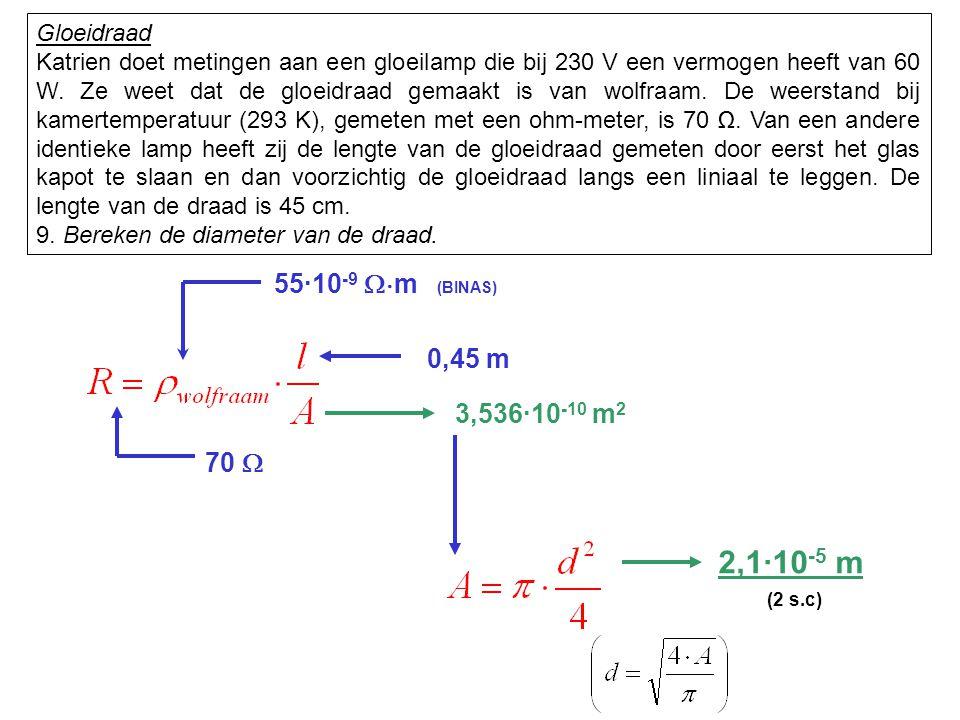 Gloeidraad Katrien doet metingen aan een gloeilamp die bij 230 V een vermogen heeft van 60 W. Ze weet dat de gloeidraad gemaakt is van wolfraam. De we