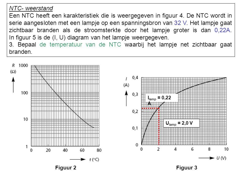 I lamp = 0,22 A U lamp = 2,0 V NTC - weerstand en lampje in serie : 32 V 2,0 V 30 V 0,22 A 136  NTC- weerstand Een NTC heeft een karakteristiek die is weergegeven in figuur 4.