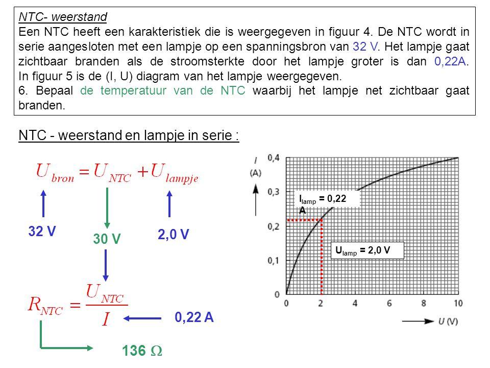 NTC - weerstand en lampje in serie : 32 V 2,0 V 30 V 0,22 A 136  R NTC = 136  t = 26 ºC NTC- weerstand Een NTC heeft een karakteristiek die is weergegeven in figuur 4.