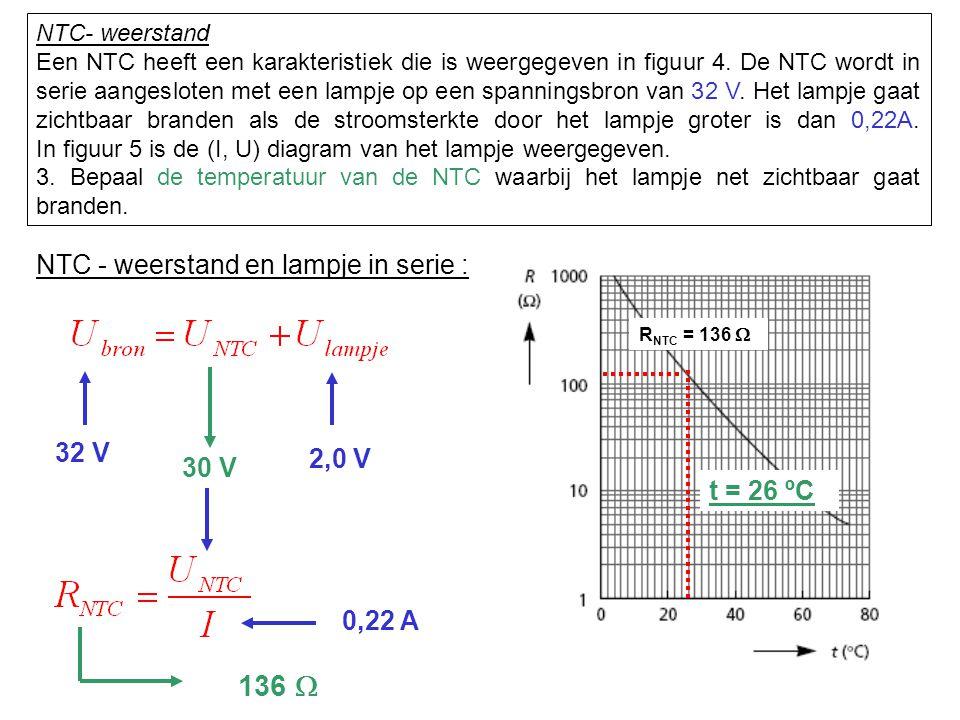 NTC - weerstand en lampje in serie : 32 V 2,0 V 30 V 0,22 A 136  R NTC = 136  t = 26 ºC NTC- weerstand Een NTC heeft een karakteristiek die is weerg