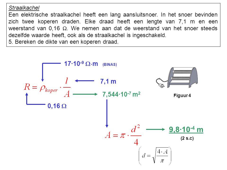 Straalkachel Een elektrische straalkachel heeft een lang aansluitsnoer. In het snoer bevinden zich twee koperen draden. Elke draad heeft een lengte va