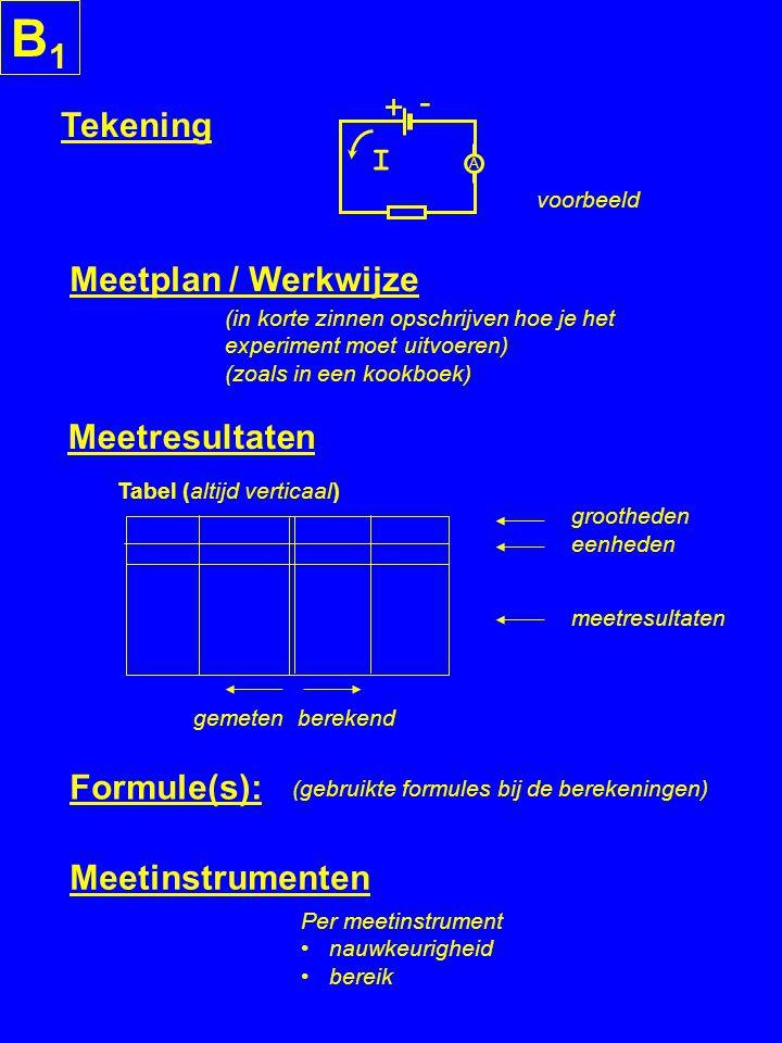 B1B1 Tekening Meetresultaten Meetplan / Werkwijze (in korte zinnen opschrijven hoe je het experiment moet uitvoeren) (zoals in een kookboek) grootheden eenheden meetresultaten + - A I voorbeeld gemeten Tabel (altijd verticaal) berekend Formule(s): (gebruikte formules bij de berekeningen) Meetinstrumenten Per meetinstrument nauwkeurigheid bereik