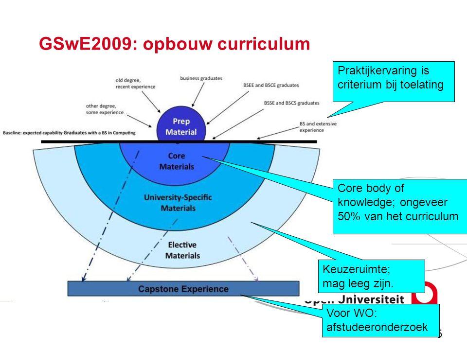 5 GSwE2009: opbouw curriculum Core body of knowledge; ongeveer 50% van het curriculum Keuzeruimte; mag leeg zijn.