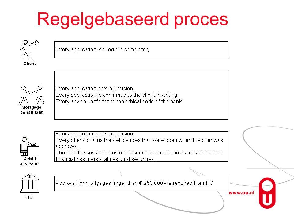Regelgebaseerd proces
