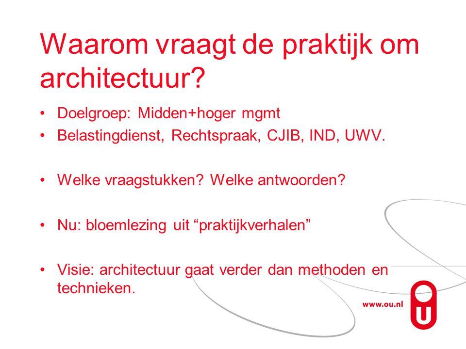 Waarom vraagt de praktijk om architectuur.