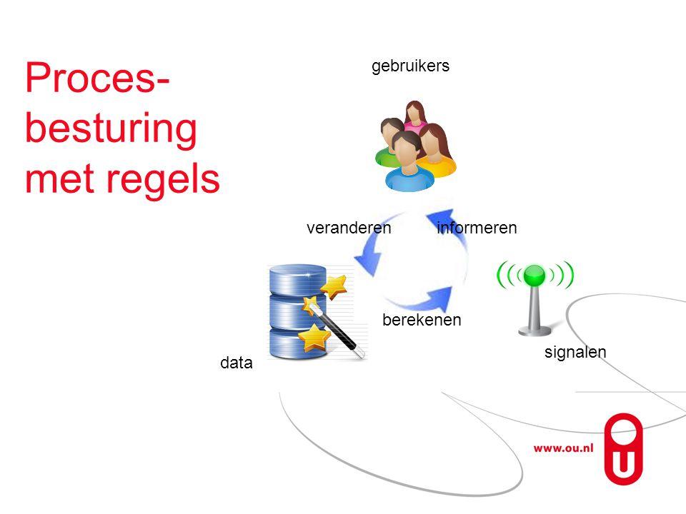 Proces- besturing met regels berekenen informerenveranderen signalen gebruikers data