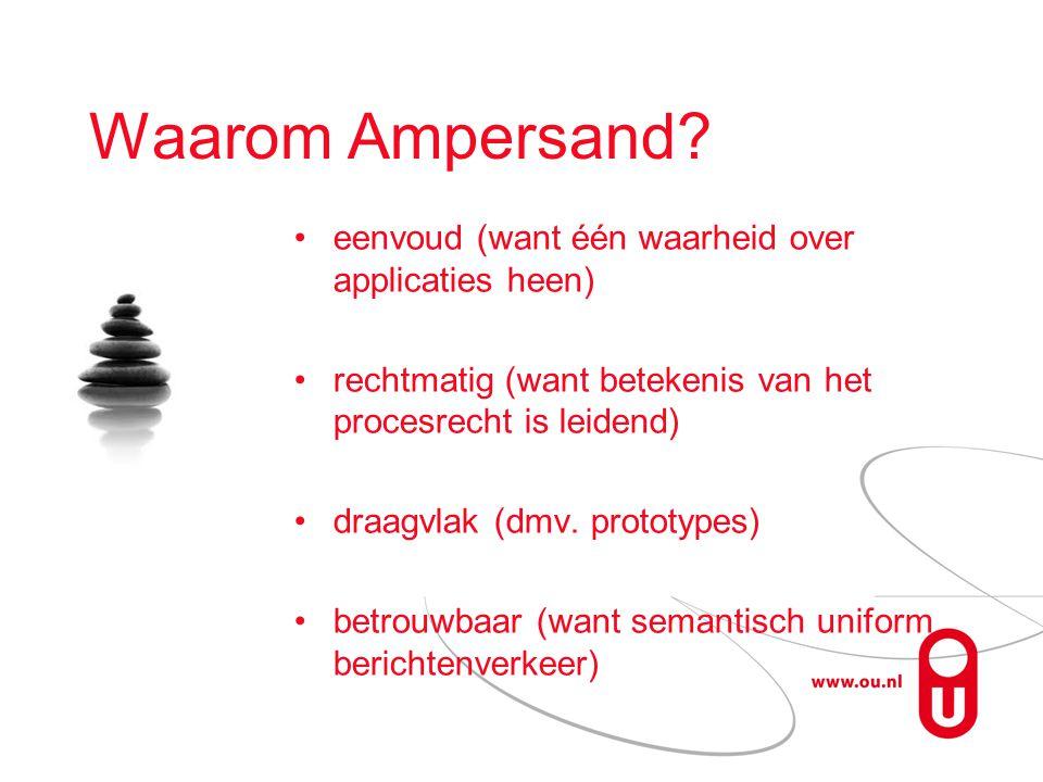 Waarom Ampersand.