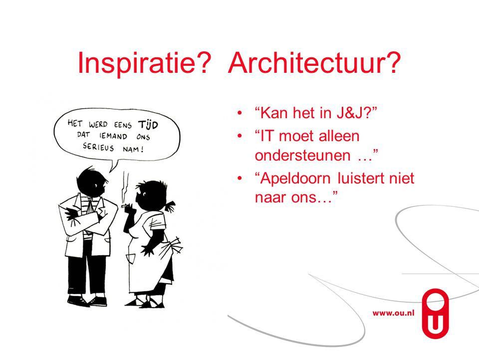 Sturen met Architectuur? abstractconcreet vragend 21 sturend 34 architectuur leiding