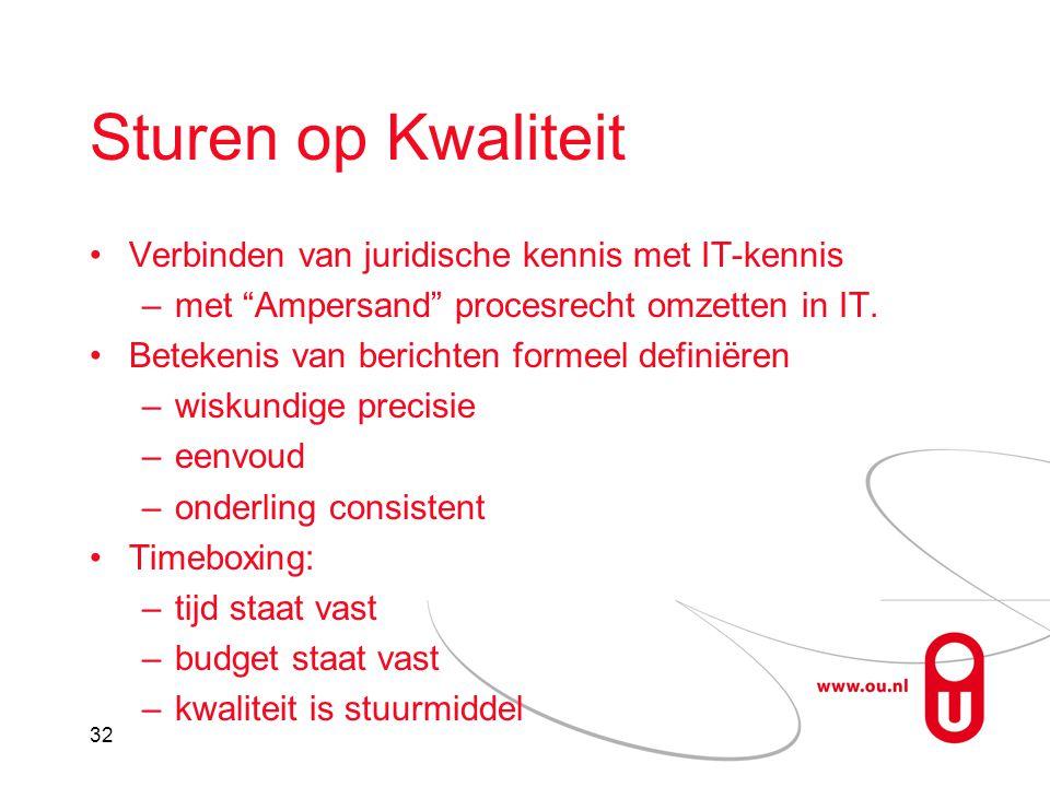 Sturen op Kwaliteit Verbinden van juridische kennis met IT-kennis –met Ampersand procesrecht omzetten in IT.
