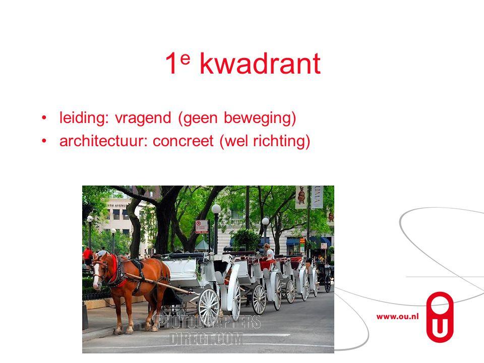 1 e kwadrant leiding: vragend (geen beweging) architectuur: concreet (wel richting)