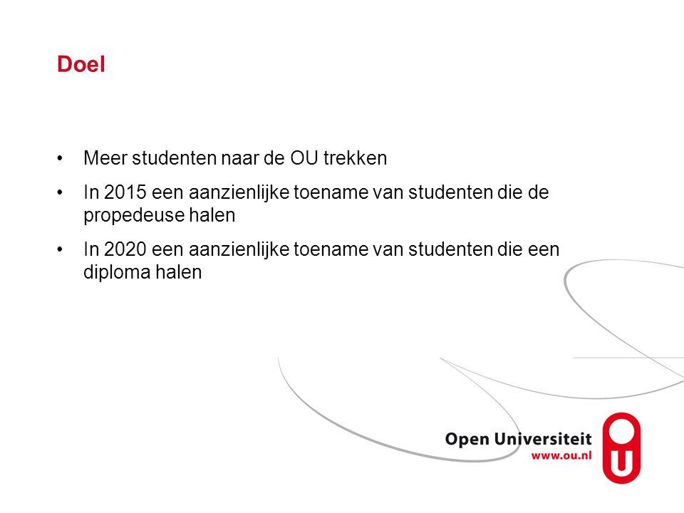 Doel Meer studenten naar de OU trekken In 2015 een aanzienlijke toename van studenten die de propedeuse halen In 2020 een aanzienlijke toename van stu