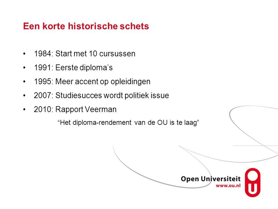 Een korte historische schets 1984: Start met 10 cursussen 1991: Eerste diploma's 1995: Meer accent op opleidingen 2007: Studiesucces wordt politiek is