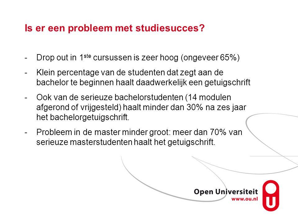 Is er een probleem met studiesucces? -Drop out in 1 ste cursussen is zeer hoog (ongeveer 65%) -Klein percentage van de studenten dat zegt aan de bache