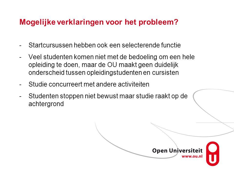 Mogelijke verklaringen voor het probleem? -Startcursussen hebben ook een selecterende functie -Veel studenten komen niet met de bedoeling om een hele