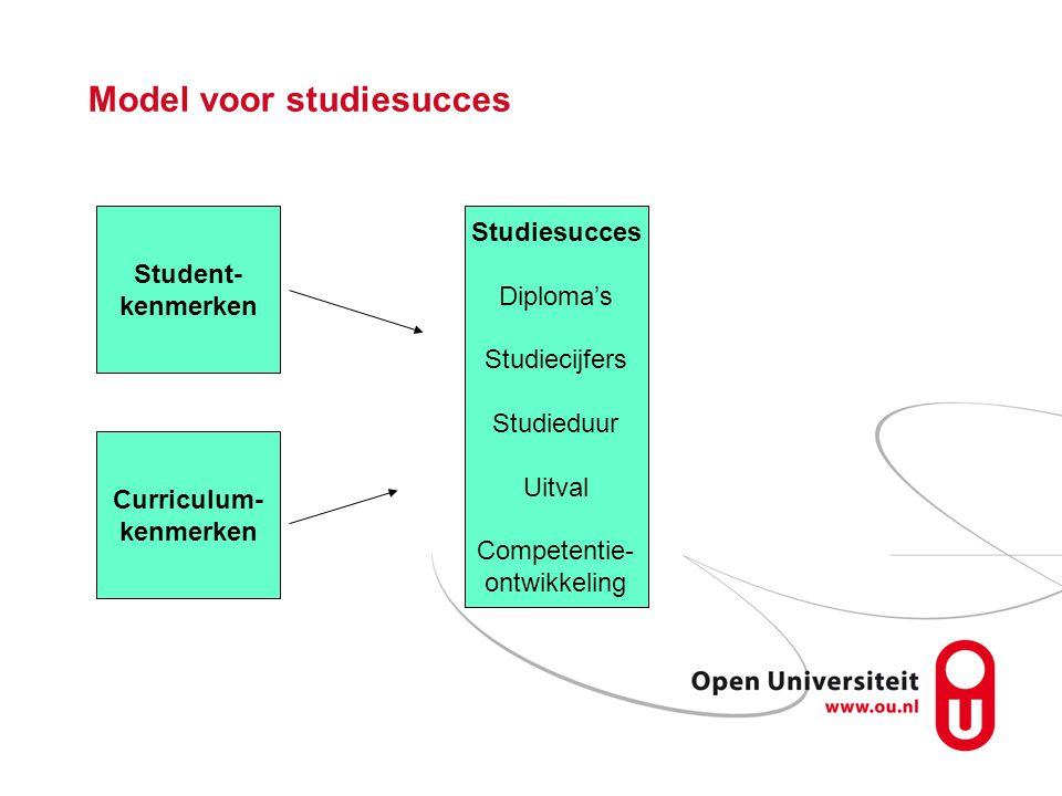Studieplanner