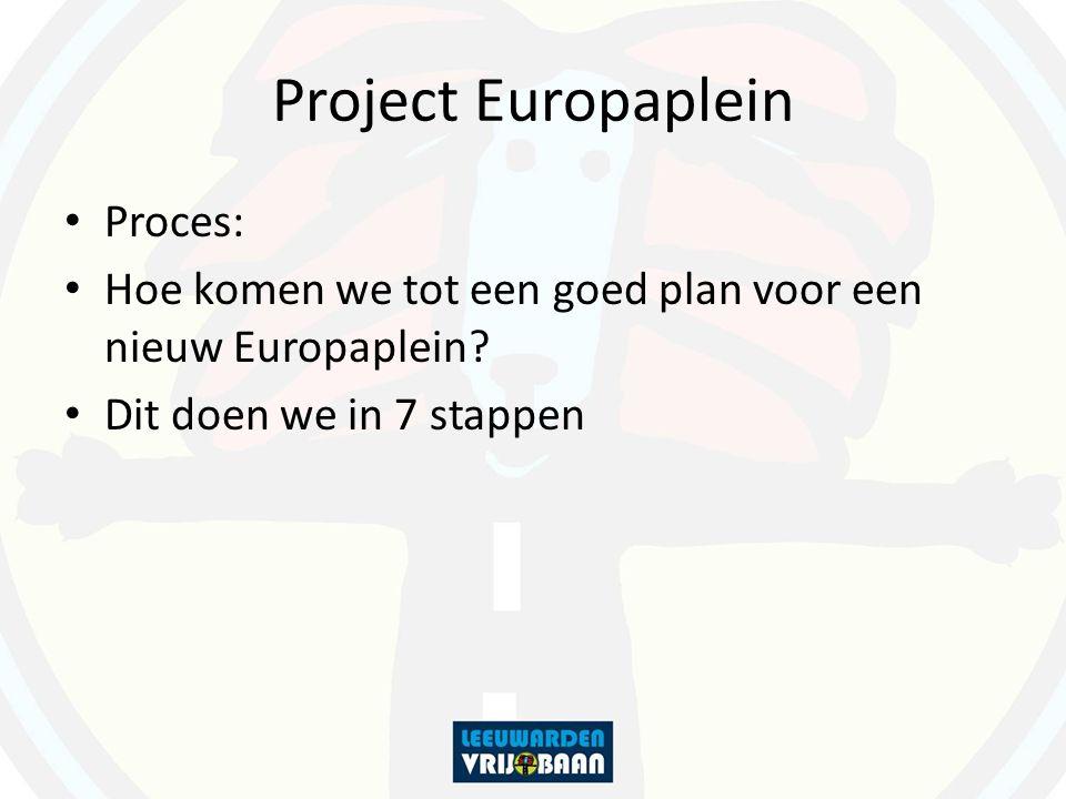 Project Europaplein Proces: Hoe komen we tot een goed plan voor een nieuw Europaplein? Dit doen we in 7 stappen