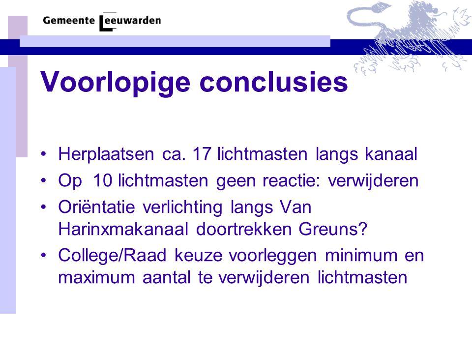 Voorlopige conclusies Herplaatsen ca.