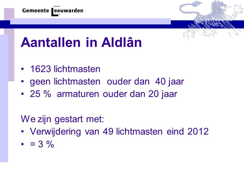 Aantallen in Aldlân 1623 lichtmasten geen lichtmasten ouder dan 40 jaar 25 % armaturen ouder dan 20 jaar We zijn gestart met: Verwijdering van 49 lichtmasten eind 2012 = 3 %