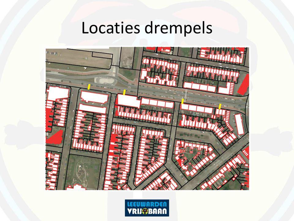 Locaties drempels