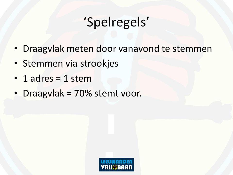 'Spelregels' Draagvlak meten door vanavond te stemmen Stemmen via strookjes 1 adres = 1 stem Draagvlak = 70% stemt voor.