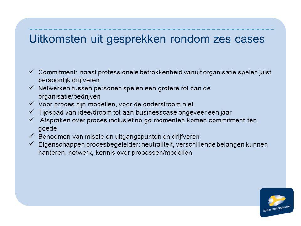 Uitkomsten uit gesprekken rondom zes cases Commitment: naast professionele betrokkenheid vanuit organisatie spelen juist persoonlijk drijfveren Netwer