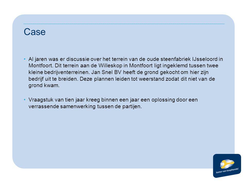 Case Al jaren was er discussie over het terrein van de oude steenfabriek IJsseloord in Montfoort. Dit terrein aan de Willeskop in Montfoort ligt ingek